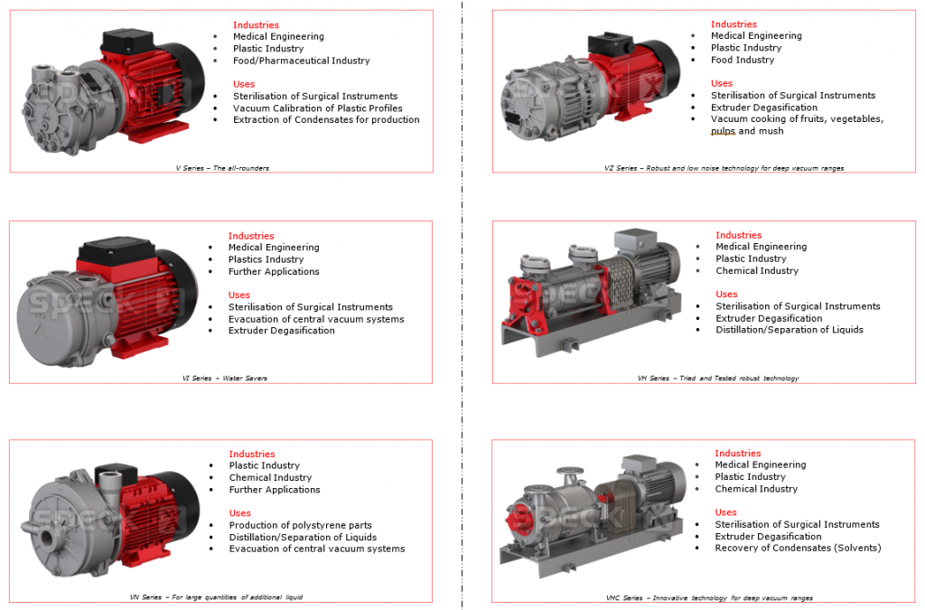 6 Speck vacuum pumps and applications